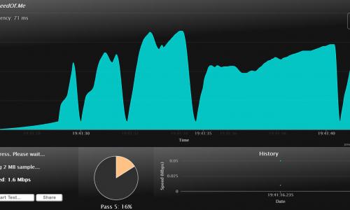 Speed Of Me Broadband Speed Tester Loading